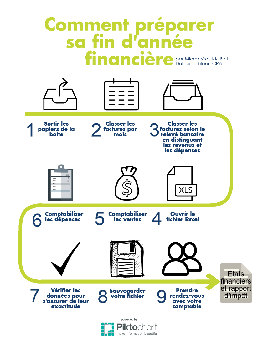 Article.fin.annee.financiere.infographie.v4
